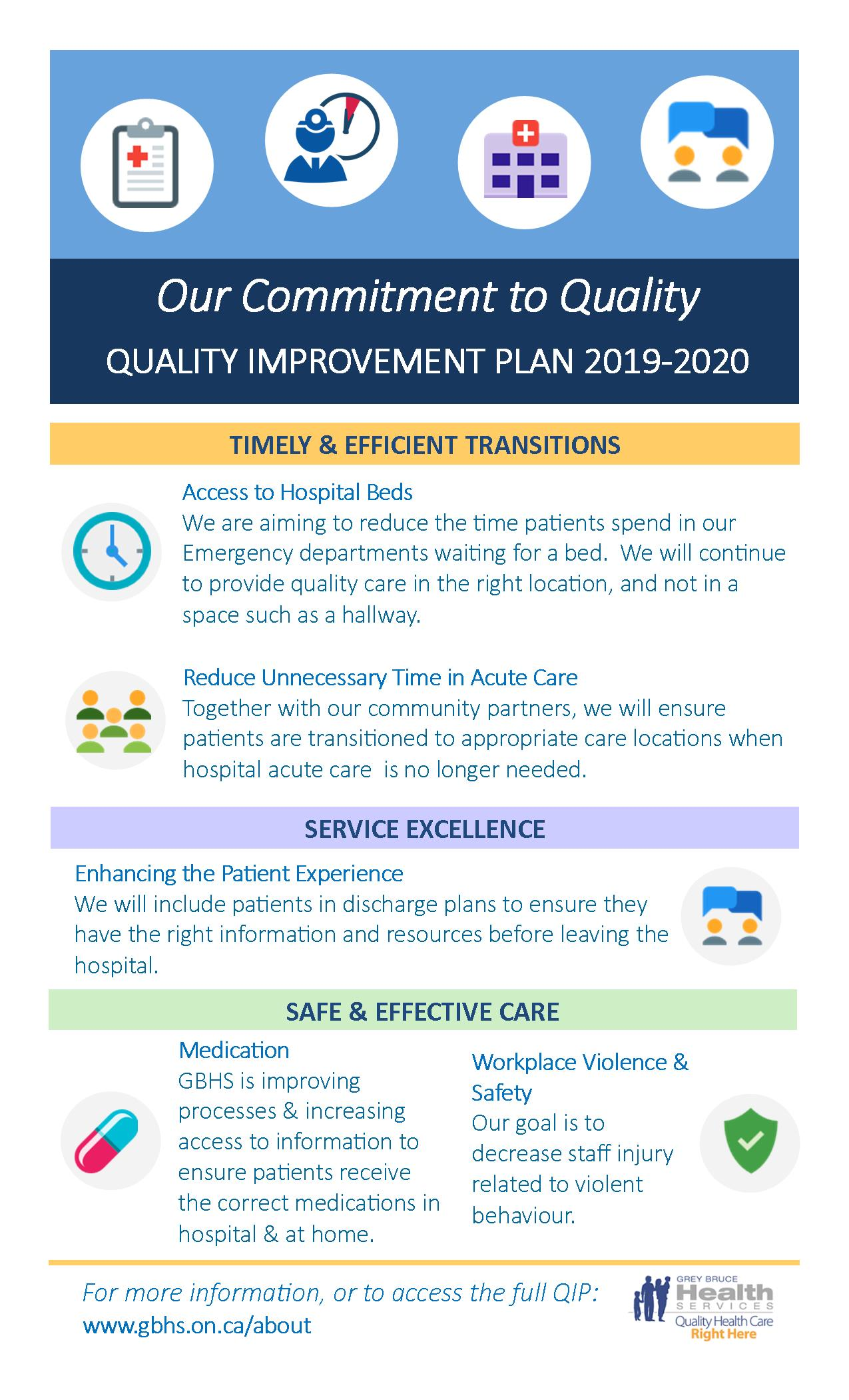 Quality Improvement Plan - Grey Bruce Health Services